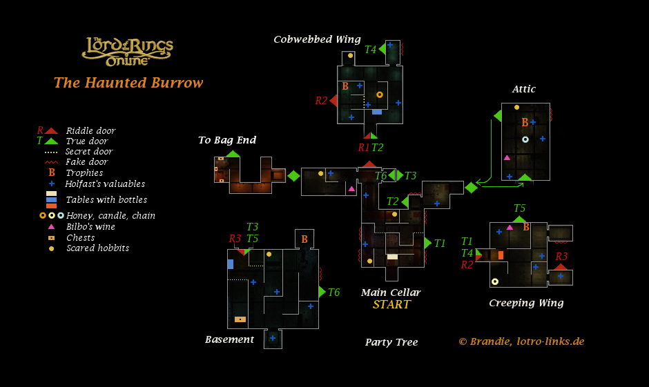 The Haunted Burrow